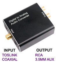 Digital Toslink Optical Input to RCA Analogue Audi...