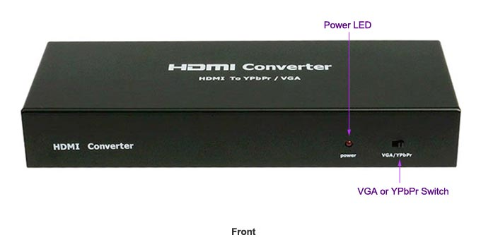 Cables & Converters: HDMI Input to YPbPr (Component) / VGA + SPDIF
