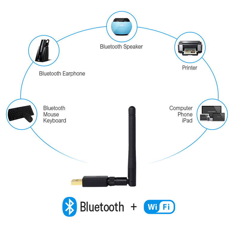 Networking: EDUP 2in1 WiFi AC600 + Bluetooth 4 2 USB Dongle