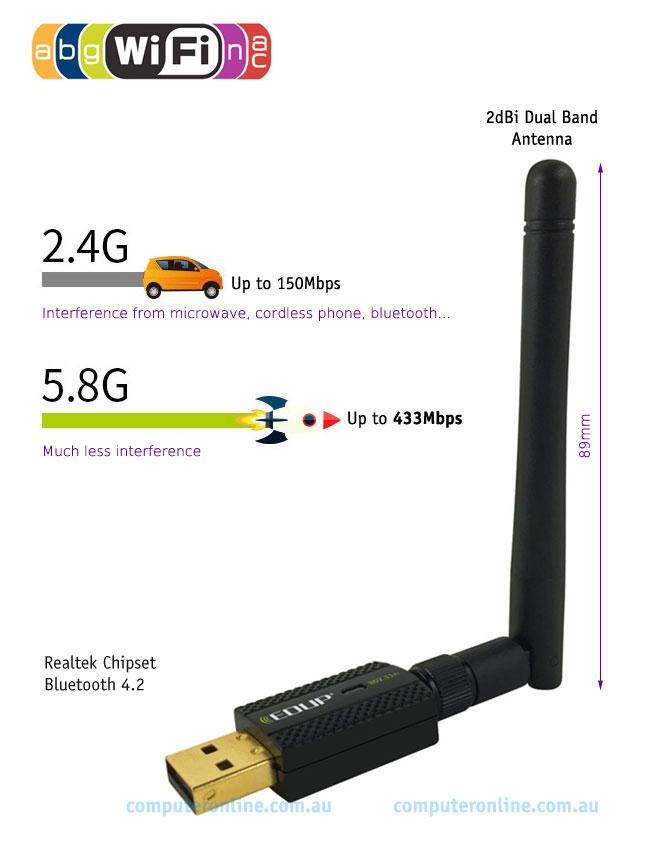 Realtek Wifi Drivers Linux